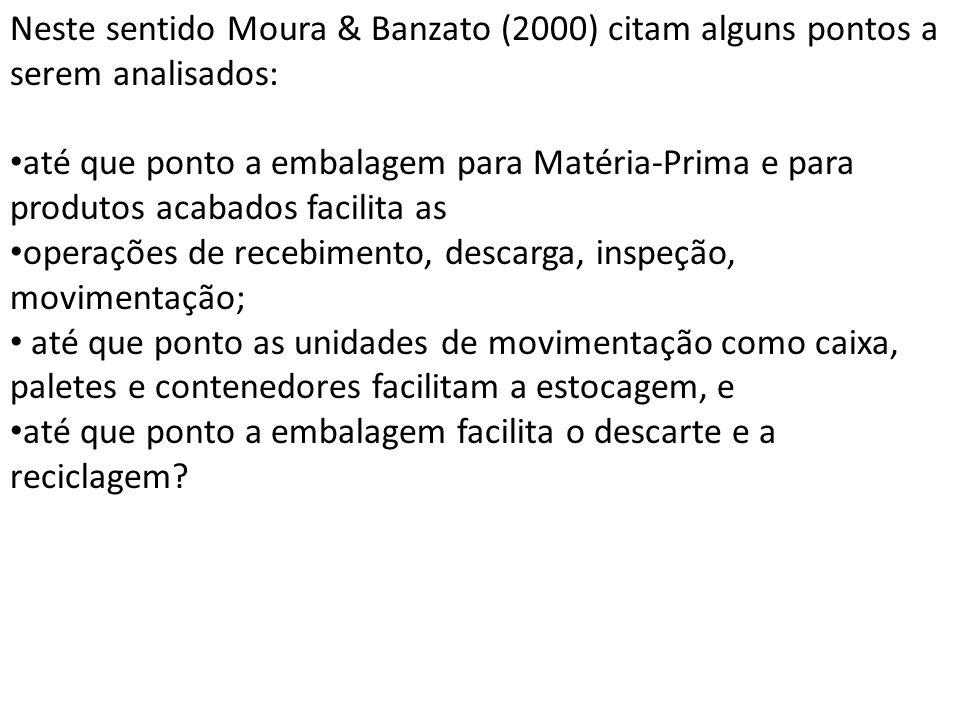 Neste sentido Moura & Banzato (2000) citam alguns pontos a serem analisados: até que ponto a embalagem para Matéria-Prima e para produtos acabados fac