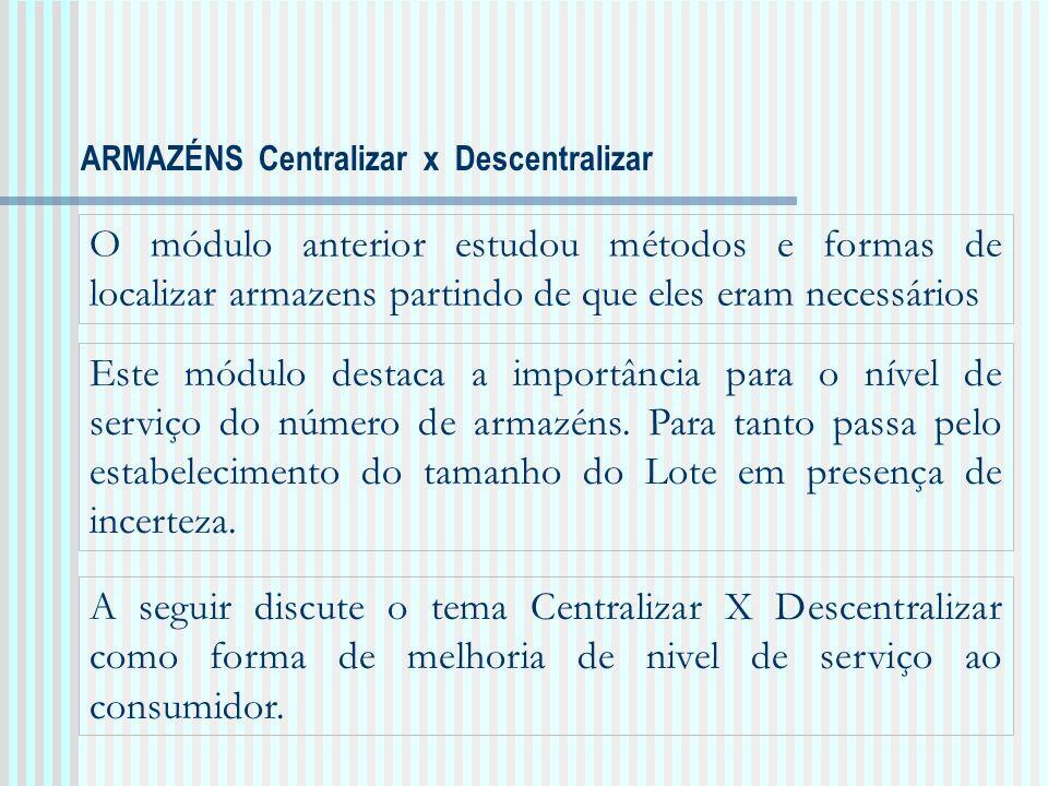 ARMAZÉNS Centralizar x Descentralizar Este módulo destaca a importância para o nível de serviço do número de armazéns. Para tanto passa pelo estabelec