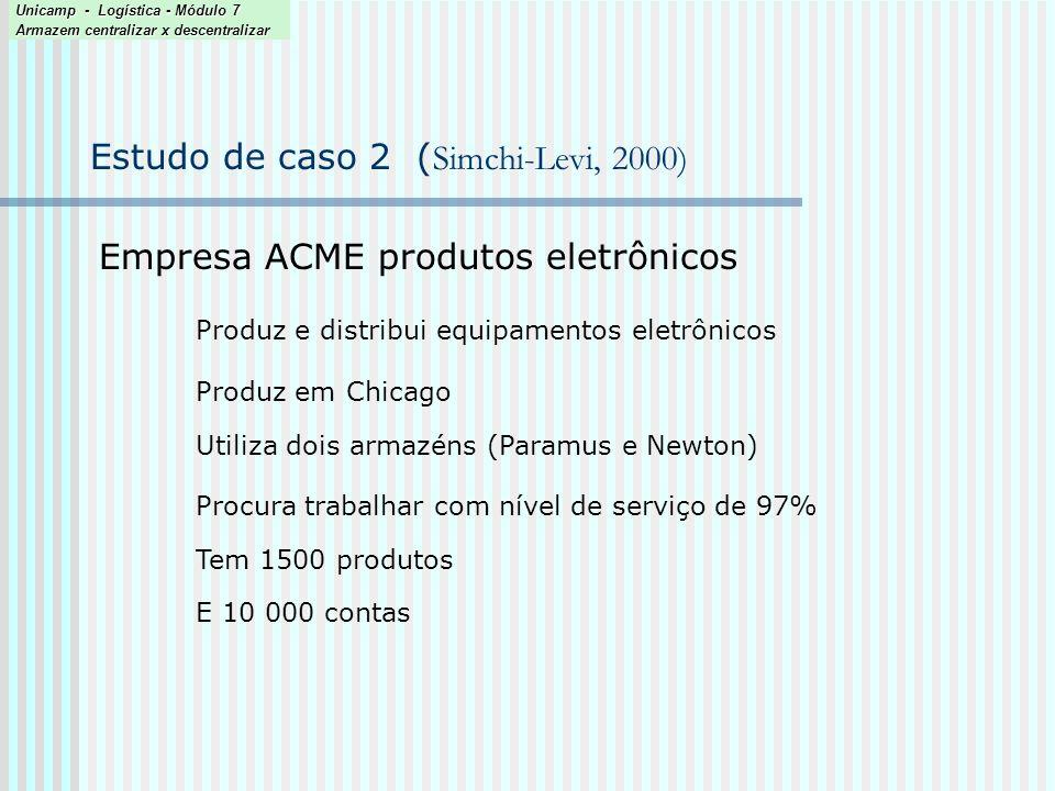 Estudo de caso 2 ( Simchi-Levi, 2000) Empresa ACME produtos eletrônicos Produz e distribui equipamentos eletrônicos Produz em Chicago Utiliza dois arm