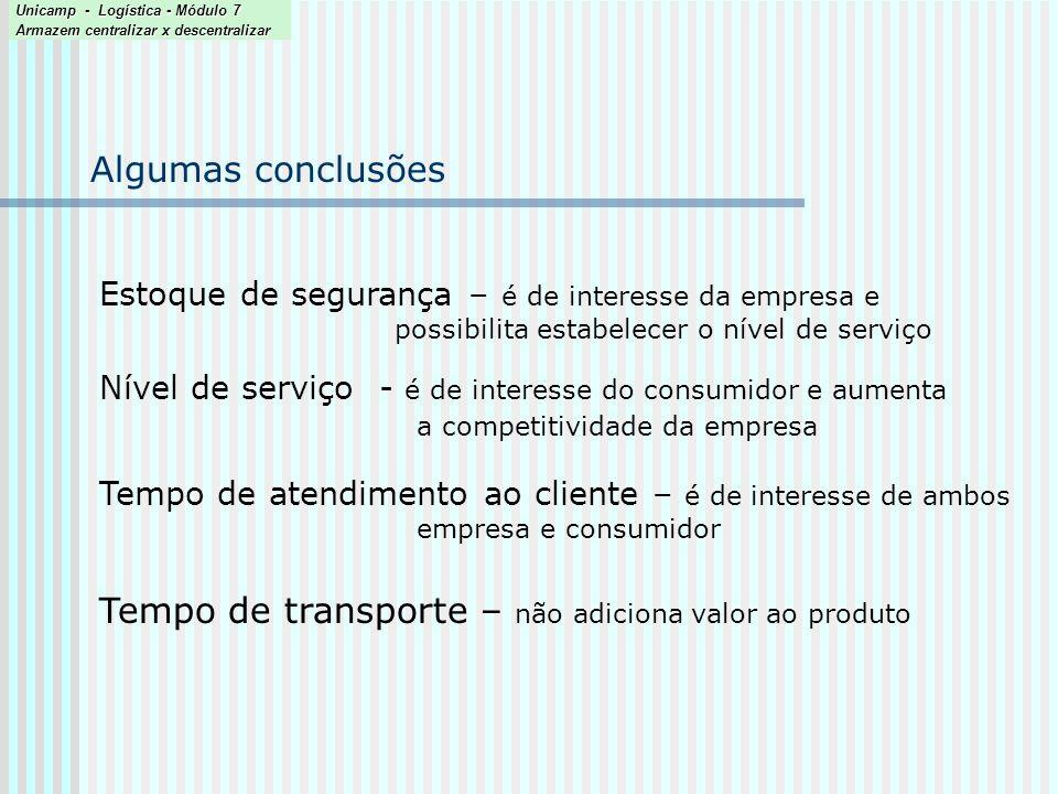 Algumas conclusões Estoque de segurança – é de interesse da empresa e possibilita estabelecer o nível de serviço Nível de serviço - é de interesse do