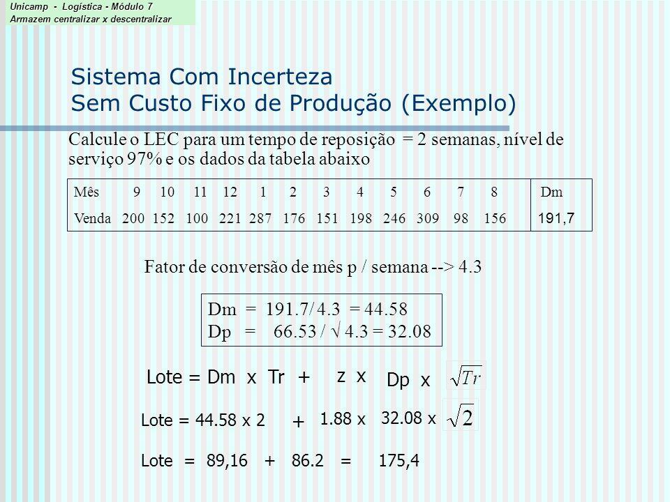 Semana12345678 Newton3345373855301858 Paramus4635414026481855 Total798078 817836113 Dados históricos produto A Estudo de caso 2 ( Simchi-Levi, 2000) Unicamp - Logística - Módulo 7 Armazem centralizar x descentralizar
