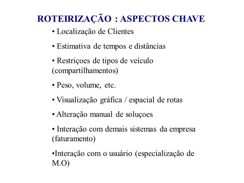 ROTEIRIZAÇÃO : ASPECTOS CHAVE Localização de Clientes Estimativa de tempos e distâncias Restriçoes de tipos de veículo (compartilhamentos) Peso, volum