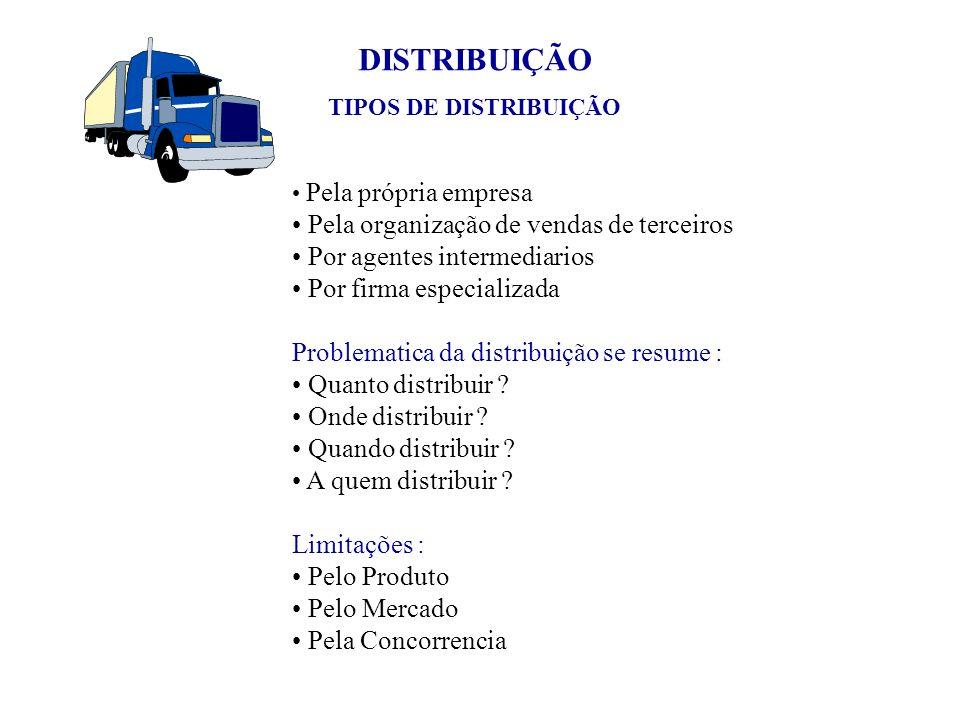 DISTRIBUIÇÃO TIPOS DE DISTRIBUIÇÃO Pela própria empresa Pela organização de vendas de terceiros Por agentes intermediarios Por firma especializada Pro