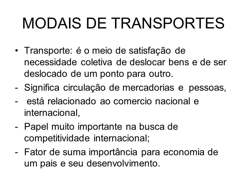 MODAIS DE TRANSPORTES Transporte: é o meio de satisfação de necessidade coletiva de deslocar bens e de ser deslocado de um ponto para outro.