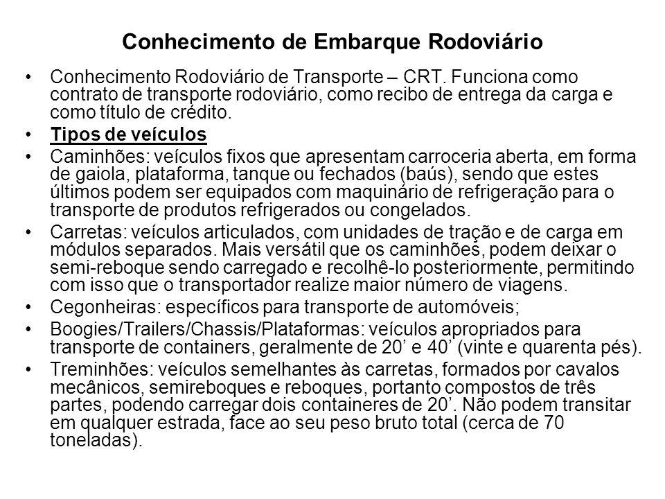 Conhecimento de Embarque Rodoviário Conhecimento Rodoviário de Transporte – CRT.