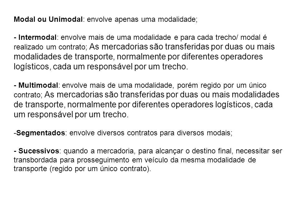 Modal ou Unimodal: envolve apenas uma modalidade; - Intermodal: envolve mais de uma modalidade e para cada trecho/ modal é realizado um contrato; As mercadorias são transferidas por duas ou mais modalidades de transporte, normalmente por diferentes operadores logísticos, cada um responsável por um trecho.