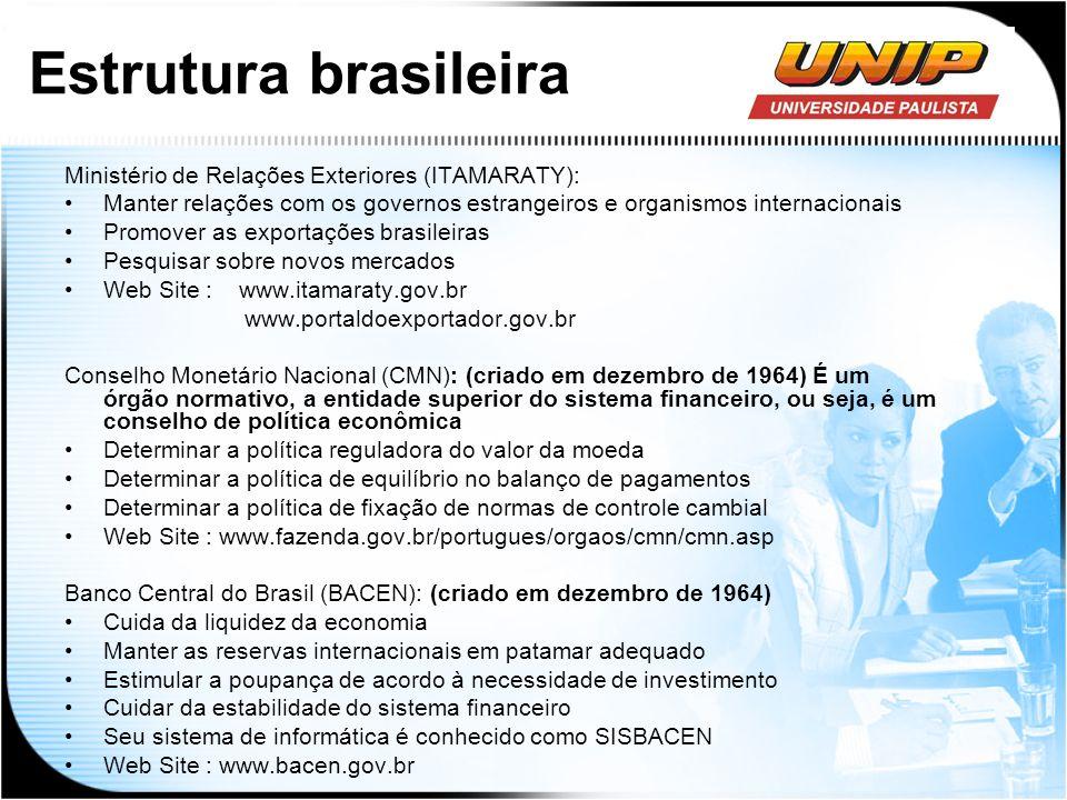 Estrutura brasileira CAMEX : Faz parte do conselho do governo, é integrada pelo Ministro da casa Civil (que a preside) e os ministros da Fazenda, Orçamento, Relações Exteriores, Comercio e indústria, Agricultura e pelo Presidente do Banco Central como convidado especial.