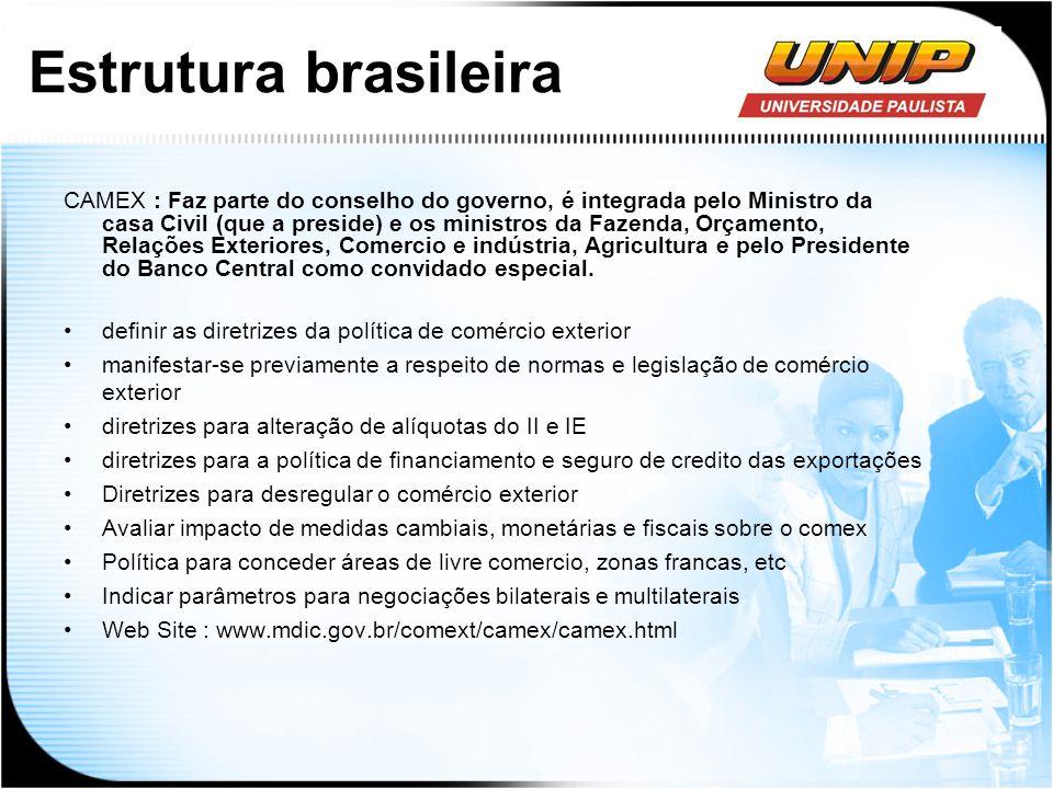 Estrutura brasileira CAMEX : Faz parte do conselho do governo, é integrada pelo Ministro da casa Civil (que a preside) e os ministros da Fazenda, Orça