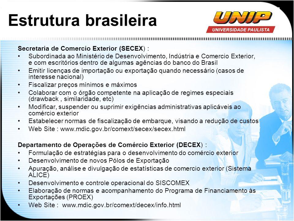 Estrutura brasileira Secretaria de Comercio Exterior (SECEX) : Subordinada ao Ministério de Desenvolvimento, Indústria e Comercio Exterior, e com escr