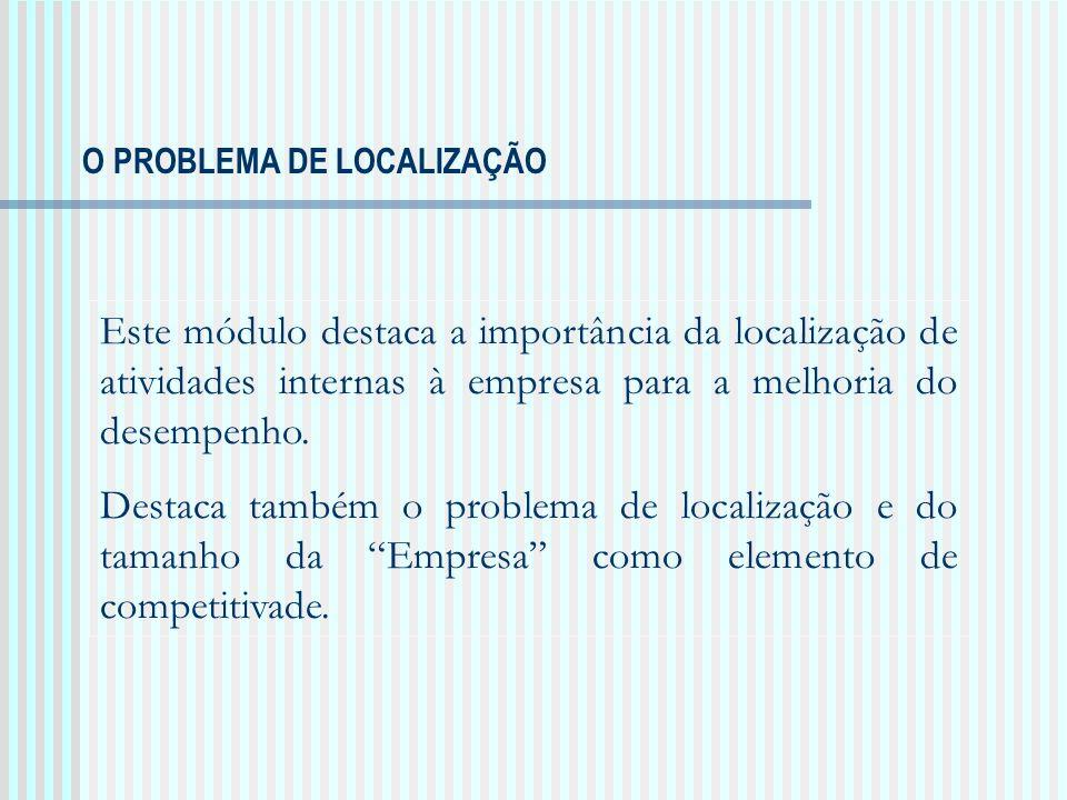 O PROBLEMA DE LOCALIZAÇÃO Este módulo destaca a importância da localização de atividades internas à empresa para a melhoria do desempenho. Destaca tam