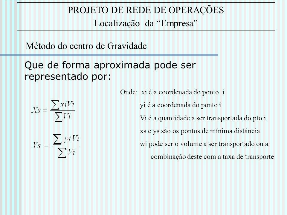 PROJETO DE REDE DE OPERAÇÕES Localização da Empresa Onde: xi é a coordenada do ponto i yi é a coordenada do ponto i Vi é a quantidade a ser transporta