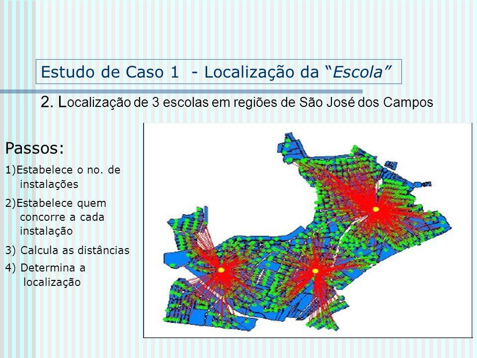 Estudo de Caso 1 - Localização da Escola 2. L ocalização de 3 escolas em regiões de São José dos Campos Passos: 1)Estabelece o no. de instalações 2)Es