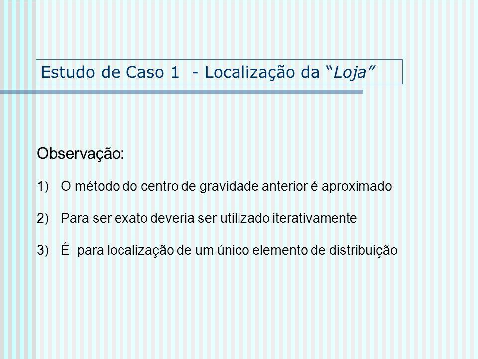 Estudo de Caso 1 - Localização da Loja Observação: 1)O método do centro de gravidade anterior é aproximado 2)Para ser exato deveria ser utilizado iter