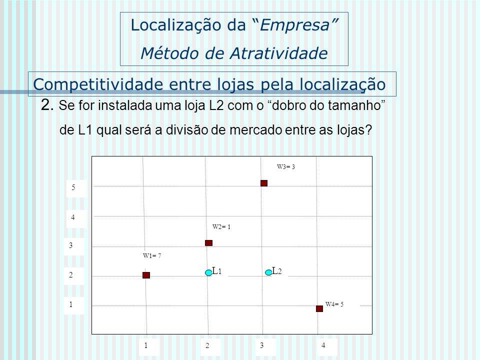 Competitividade entre lojas pela localização 2. Se for instalada uma loja L2 com o dobro do tamanho de L1 qual será a divisão de mercado entre as loja