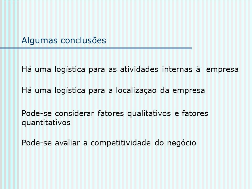 Algumas conclusões Há uma logística para as atividades internas à empresa Pode-se considerar fatores qualitativos e fatores quantitativos Há uma logís