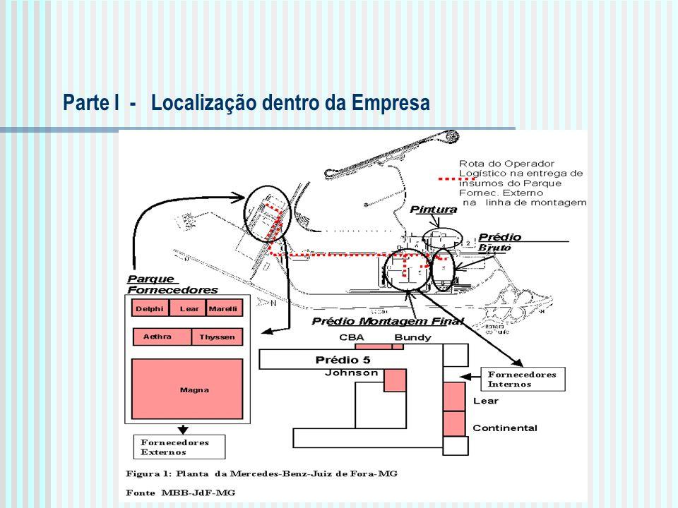 Competitividade entre lojas pela localização 2.