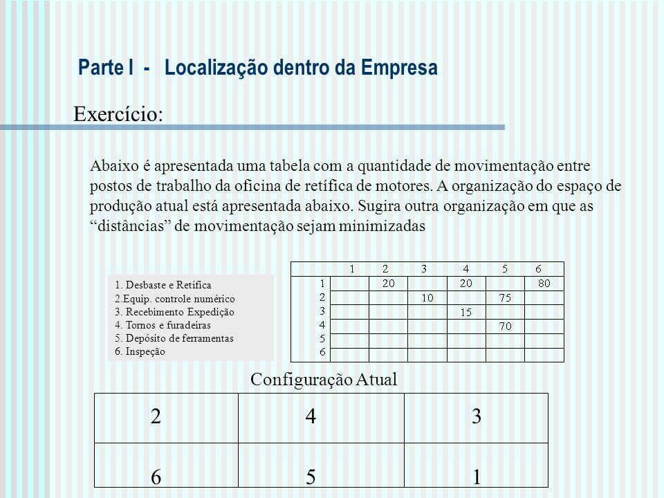 Abaixo é apresentada uma tabela com a quantidade de movimentação entre postos de trabalho da oficina de retífica de motores. A organização do espaço d