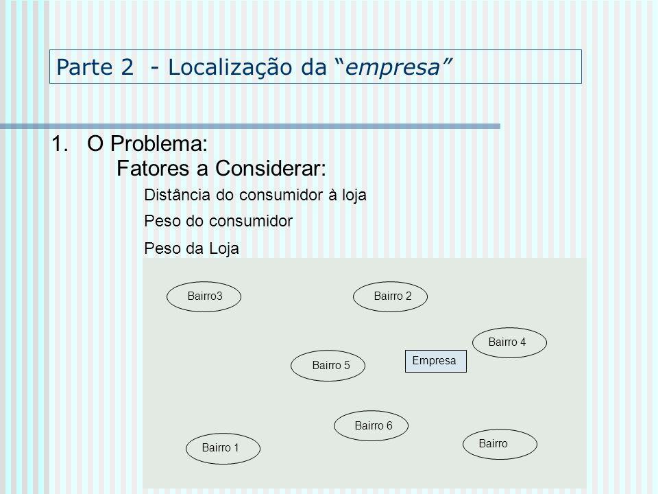Localização da Empresa 2.