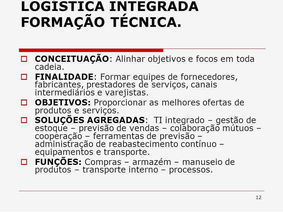 12 LOGÍSTICA INTEGRADA FORMAÇÃO TÉCNICA. CONCEITUAÇÃO: Alinhar objetivos e focos em toda cadeia. FINALIDADE: Formar equipes de fornecedores, fabricant