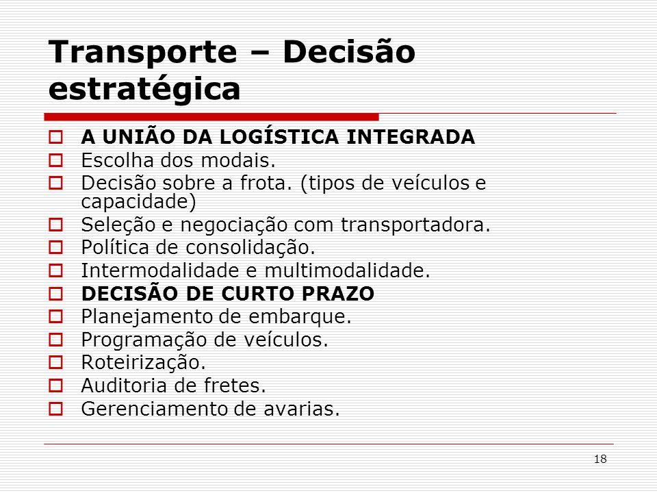 18 Transporte – Decisão estratégica A UNIÃO DA LOGÍSTICA INTEGRADA Escolha dos modais. Decisão sobre a frota. (tipos de veículos e capacidade) Seleção
