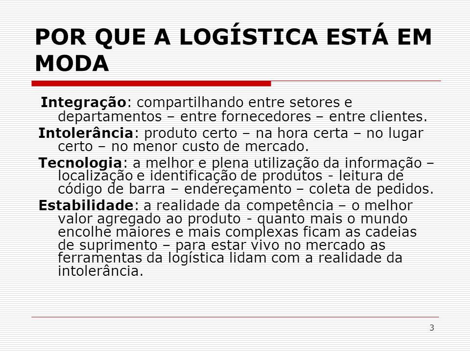 14 ESTRATÉGIAS E IMPORTANCIA NA GESTÃO DE ESTOQUE Promoções.