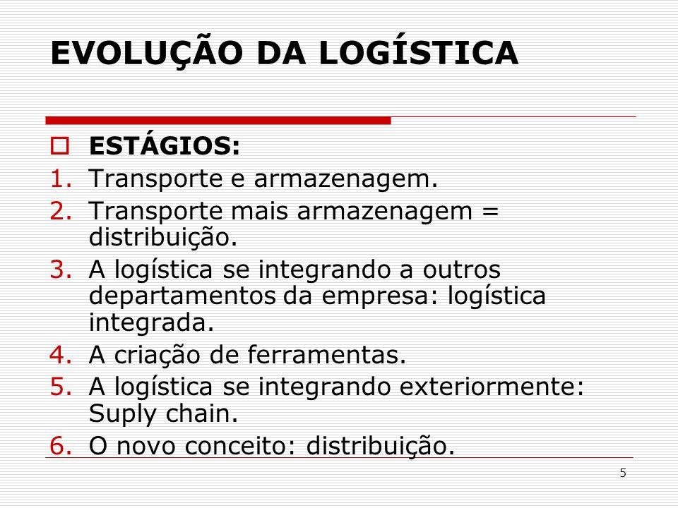 5 EVOLUÇÃO DA LOGÍSTICA ESTÁGIOS: 1.Transporte e armazenagem. 2.Transporte mais armazenagem = distribuição. 3.A logística se integrando a outros depar