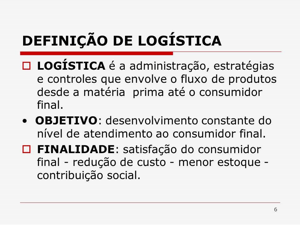 6 DEFINIÇÃO DE LOGÍSTICA LOGÍSTICA é a administração, estratégias e controles que envolve o fluxo de produtos desde a matéria prima até o consumidor f