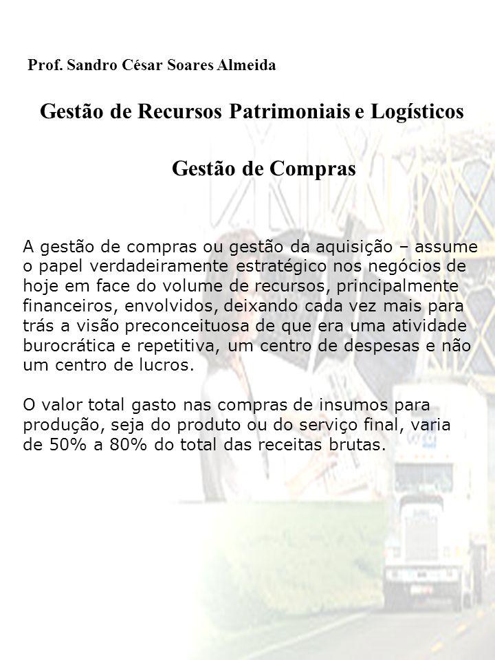Prof. Sandro César Soares Almeida Gestão de Recursos Patrimoniais e Logísticos Gestão de Compras A gestão de compras ou gestão da aquisição – assume o