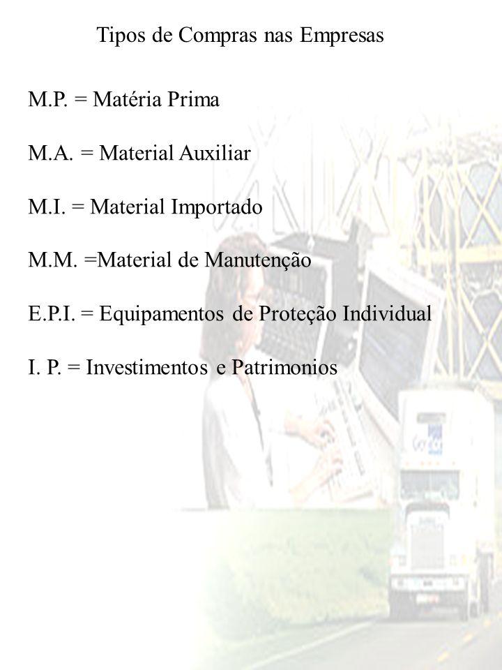 Tipos de Compras nas Empresas M.P. = Matéria Prima M.A. = Material Auxiliar M.I. = Material Importado M.M. =Material de Manutenção E.P.I. = Equipament