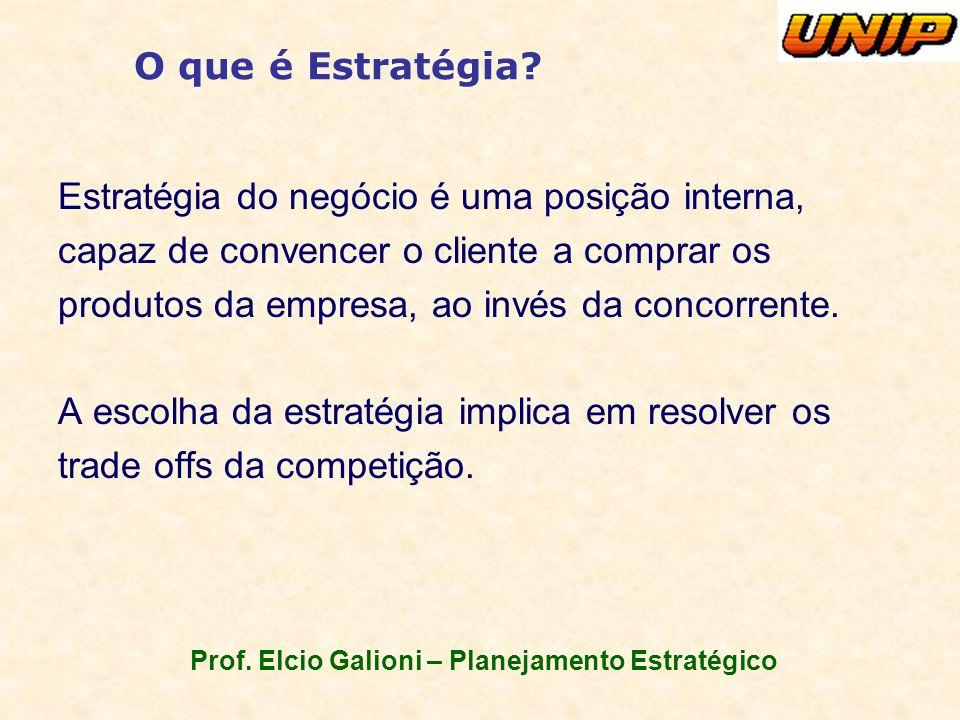 Prof. Elcio Galioni – Planejamento Estratégico O que é Estratégia? Estratégia do negócio é uma posição interna, capaz de convencer o cliente a comprar
