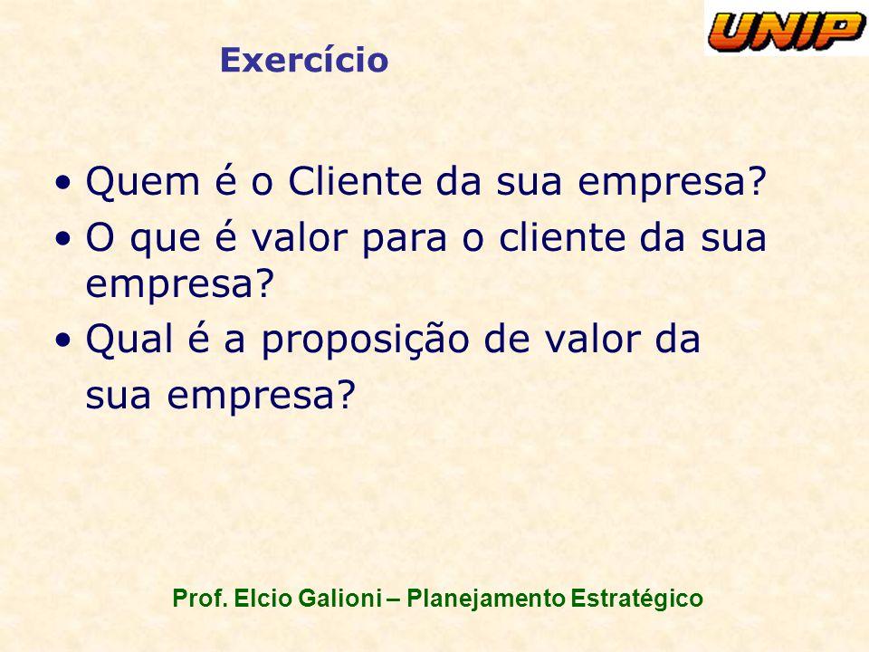 Prof. Elcio Galioni – Planejamento Estratégico Exercício Quem é o Cliente da sua empresa? O que é valor para o cliente da sua empresa? Qual é a propos