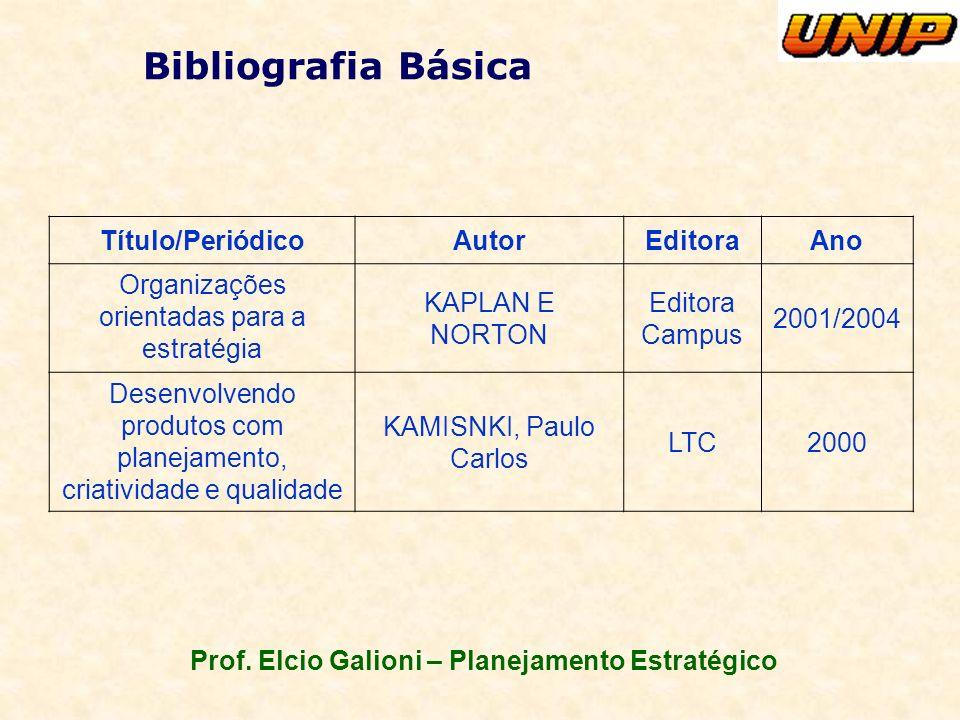 Prof. Elcio Galioni – Planejamento Estratégico Bibliografia Básica Título/PeriódicoAutorEditoraAno Organizações orientadas para a estratégia KAPLAN E
