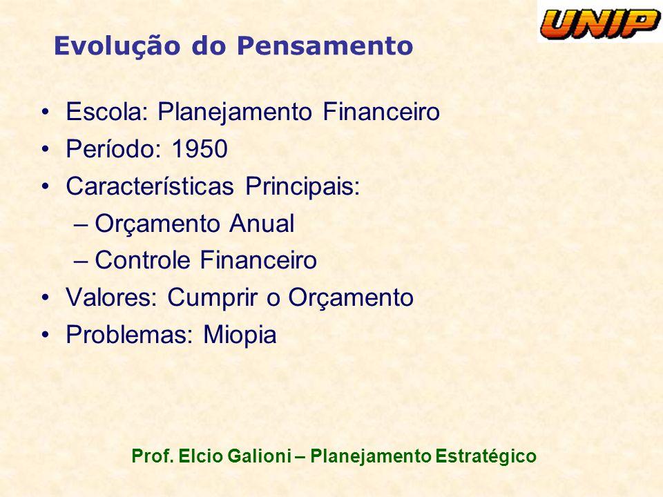 Prof. Elcio Galioni – Planejamento Estratégico Evolução do Pensamento Escola: Planejamento Financeiro Período: 1950 Características Principais: –Orçam