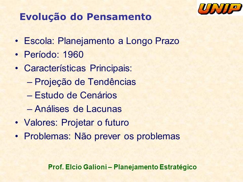 Prof. Elcio Galioni – Planejamento Estratégico Evolução do Pensamento Escola: Planejamento a Longo Prazo Período: 1960 Características Principais: –Pr