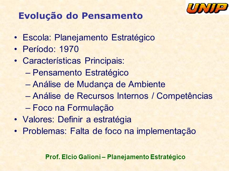 Prof. Elcio Galioni – Planejamento Estratégico Evolução do Pensamento Escola: Planejamento Estratégico Período: 1970 Características Principais: –Pens