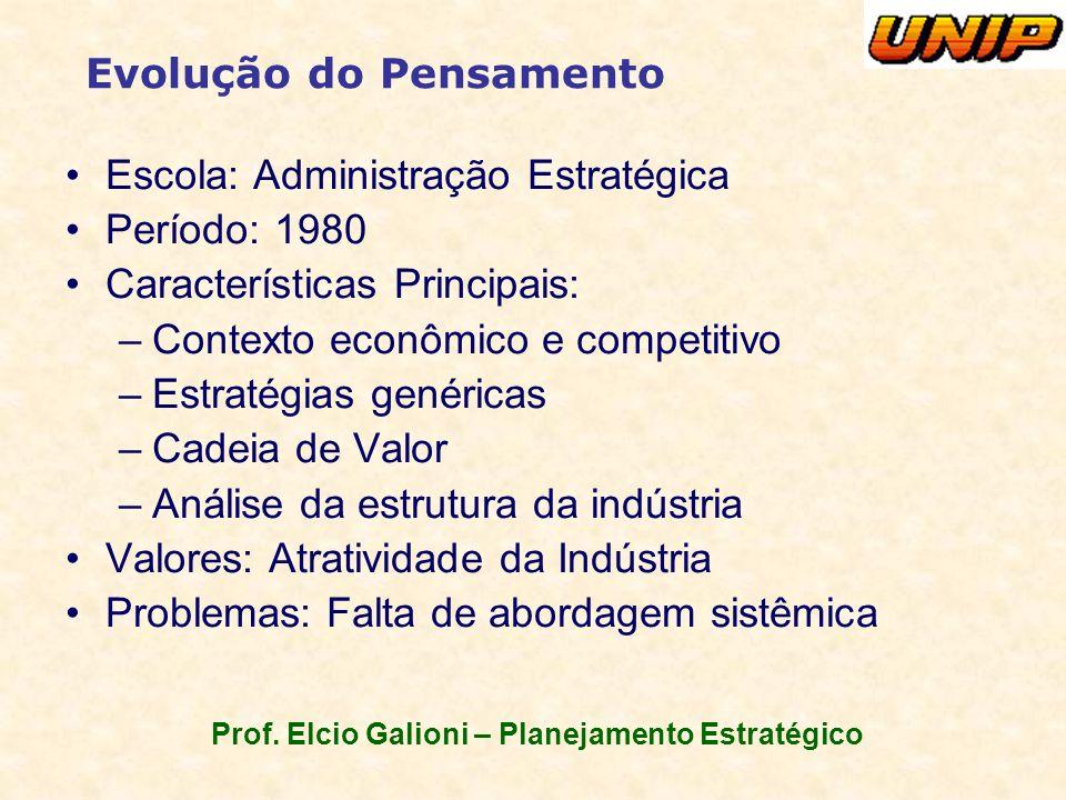 Prof. Elcio Galioni – Planejamento Estratégico Evolução do Pensamento Escola: Administração Estratégica Período: 1980 Características Principais: –Con