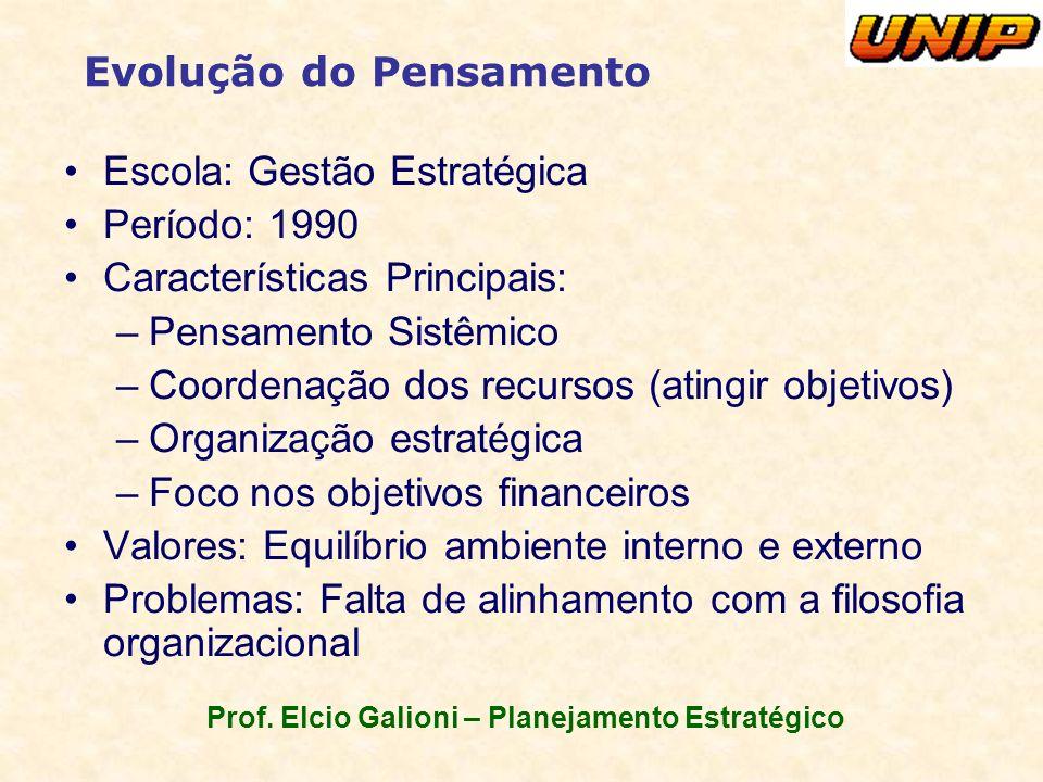 Prof. Elcio Galioni – Planejamento Estratégico Evolução do Pensamento Escola: Gestão Estratégica Período: 1990 Características Principais: –Pensamento