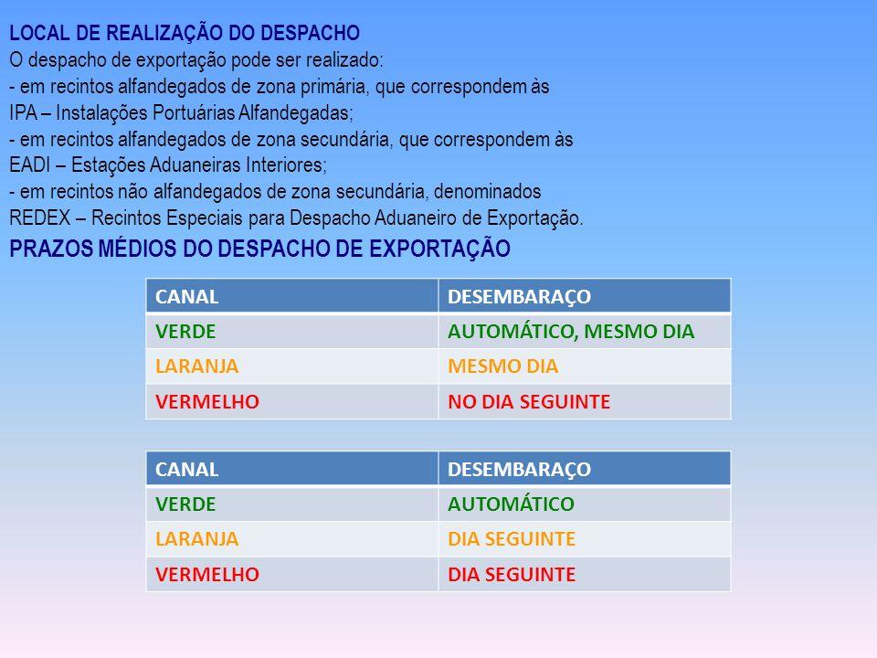 LOCAL DE REALIZAÇÃO DO DESPACHO O despacho de exportação pode ser realizado: - em recintos alfandegados de zona primária, que correspondem às IPA – In