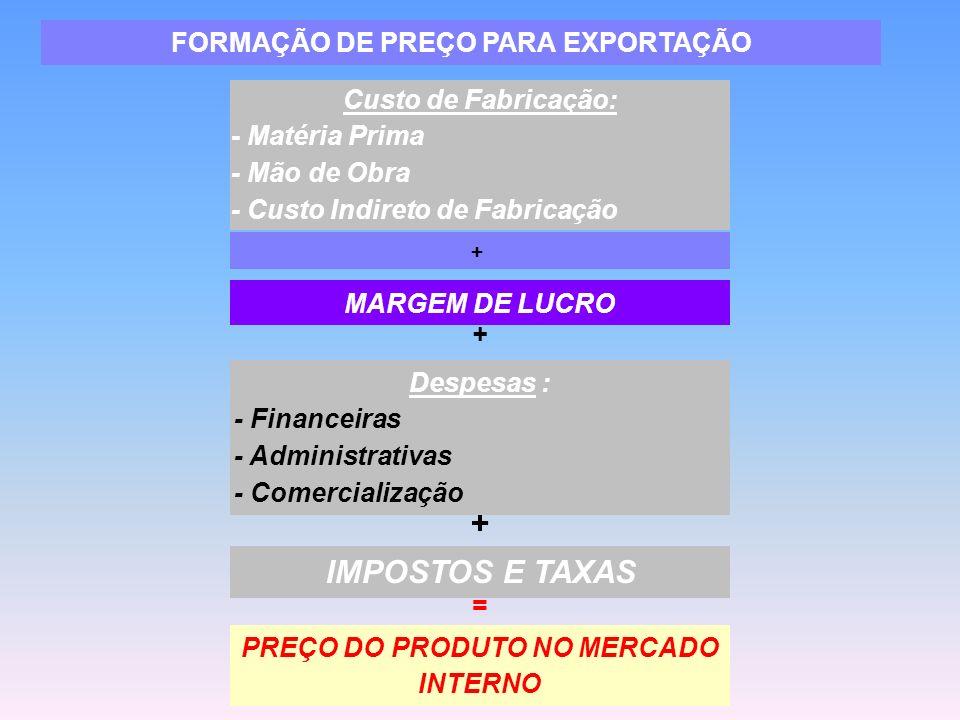 - ICMS/IPI/PIS/COFINS ( Verificar incidência de IEX-Imposto de Exportação ) + Custo de Exportação Embalagem Especial Marcação de Volume Transporte Interno até o Porto/Aeroporto/Fronteira Despesas Consulares Despesas com Certificado de Origem Despesas Bancárias/Corretagem de Câmbio Despesas Aero/Portuárias - Capatazia, AITP, Armazenagem (Recebto/Estiva/Ovação/Movimento/Vistoria) Comissão do Agente de Venda Externa Honorários Despachante Envio de Amostra Envio de Documentos ( Courrier ) = VALOR FOB - PORTO/FCA - AEROPORTO DE EMBARQUE OU FRONTEIRA => FRETE E SEGURO INTERNACIONAL não foram incluídos no processo (venda FOB/FCA)