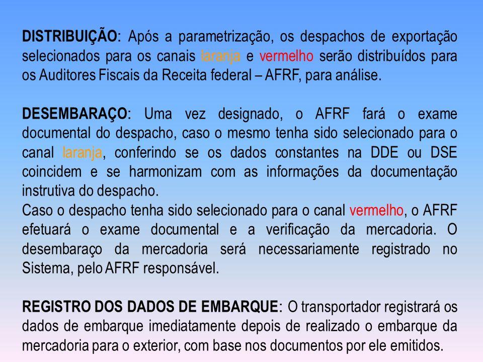 DISTRIBUIÇÃO : Após a parametrização, os despachos de exportação selecionados para os canais laranja e vermelho serão distribuídos para os Auditores F