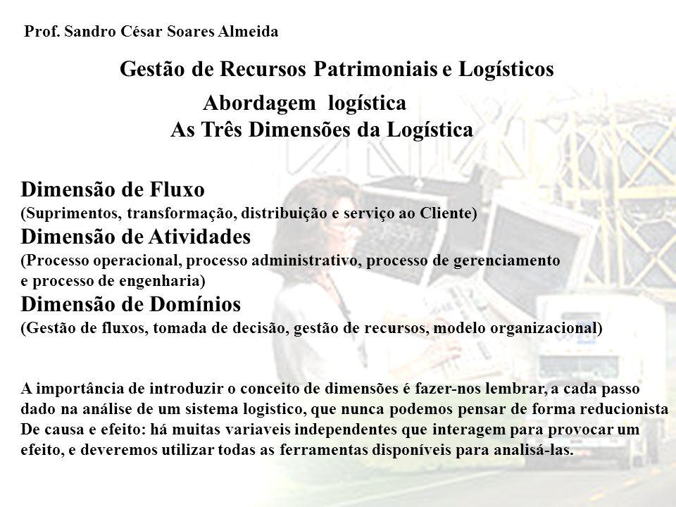 Prof. Sandro César Soares Almeida Gestão de Recursos Patrimoniais e Logísticos Abordagem logística As Três Dimensões da Logística Dimensão de Fluxo (S