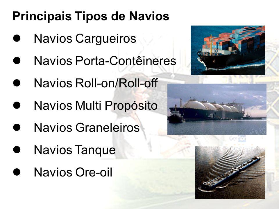 Principais Tipos de Navios Navios Cargueiros Navios Porta-Contêineres Navios Roll-on/Roll-off Navios Multi Propósito Navios Graneleiros Navios Tanque