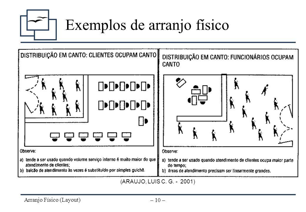 Arranjo Físico (Layout) – 9 – Exemplos de arranjo físico (ARAUJO, LUIS C. G. - 2001)