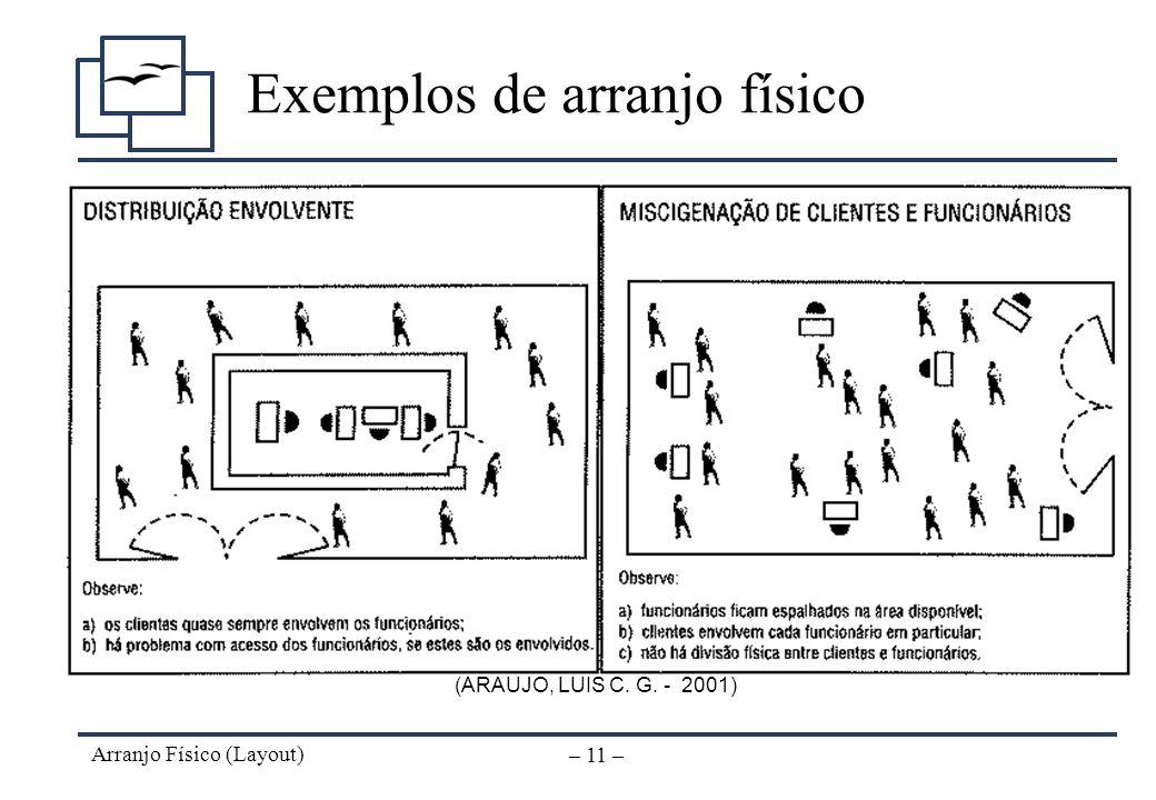 Arranjo Físico (Layout) – 10 – Exemplos de arranjo físico (ARAUJO, LUIS C. G. - 2001)