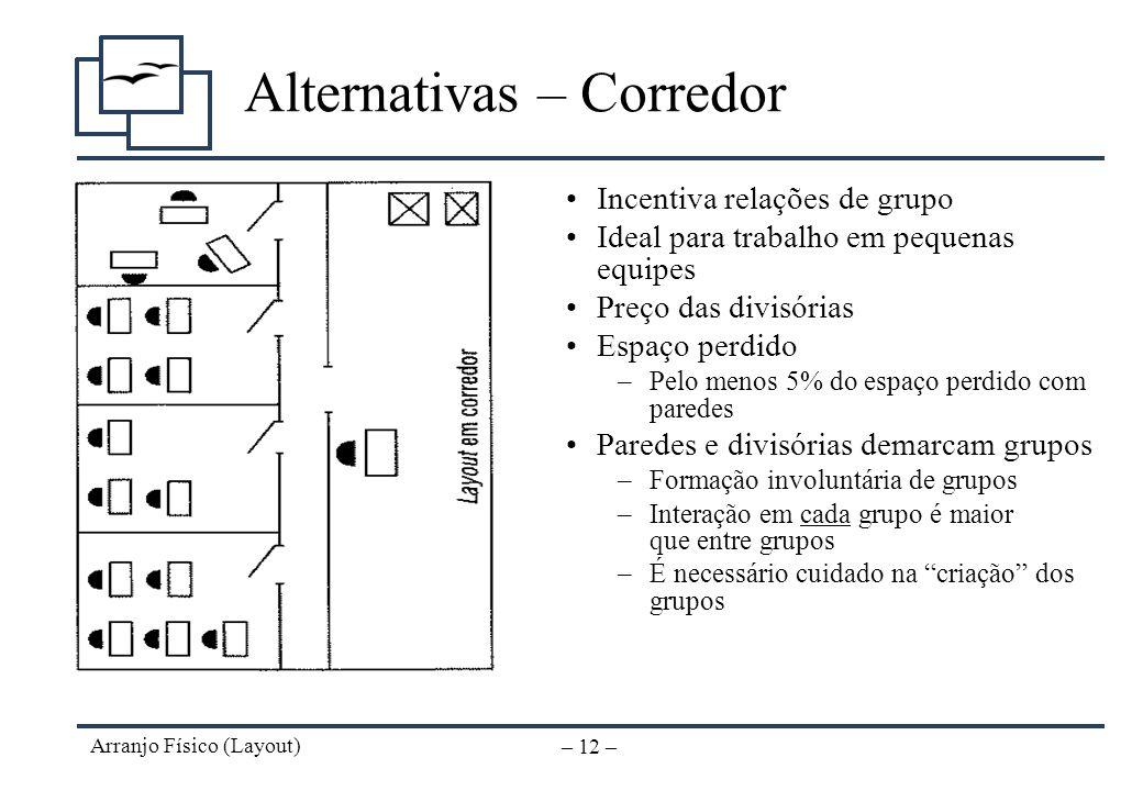 Arranjo Físico (Layout) – 11 – Exemplos de arranjo físico (ARAUJO, LUIS C. G. - 2001)