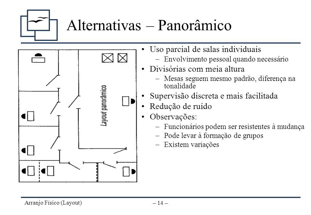 Arranjo Físico (Layout) – 13 – Alternativas – Espaço aberto Grandes áreas, grande concentração humana Geralmente ocupa todo um andar Separa espaço ape
