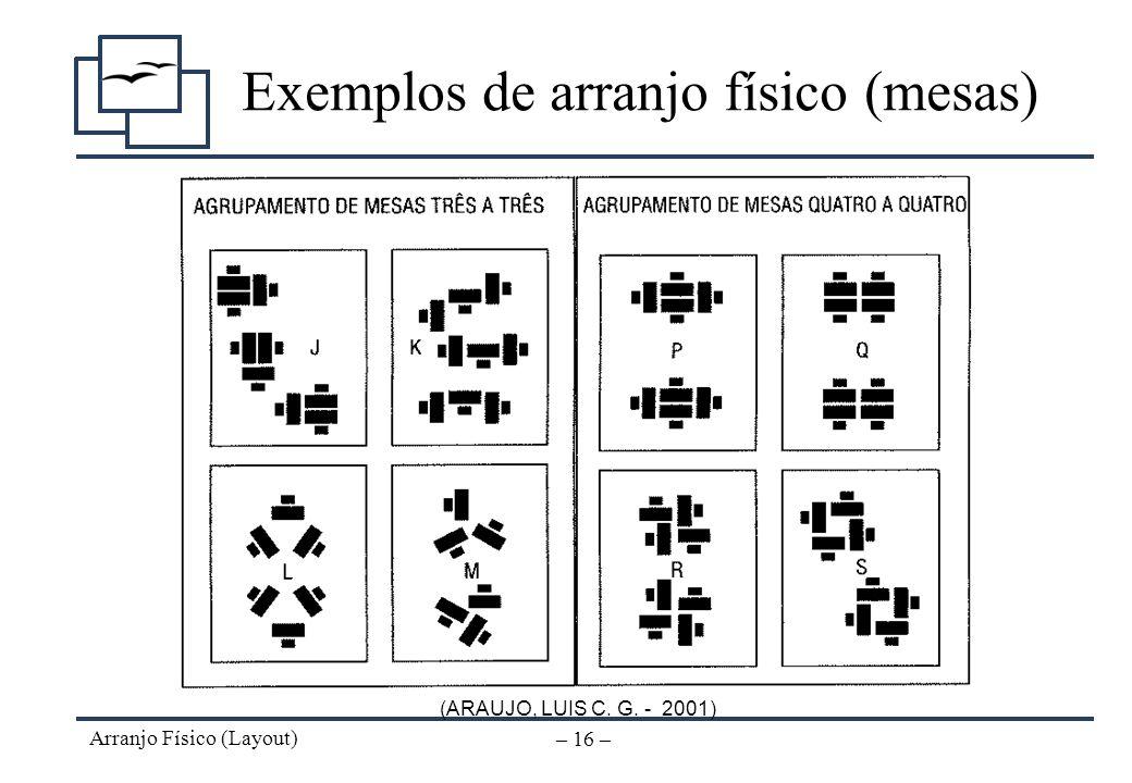 Arranjo Físico (Layout) – 15 – Exemplos de arranjo físico (mesas) (ARAUJO, LUIS C. G. - 2001)