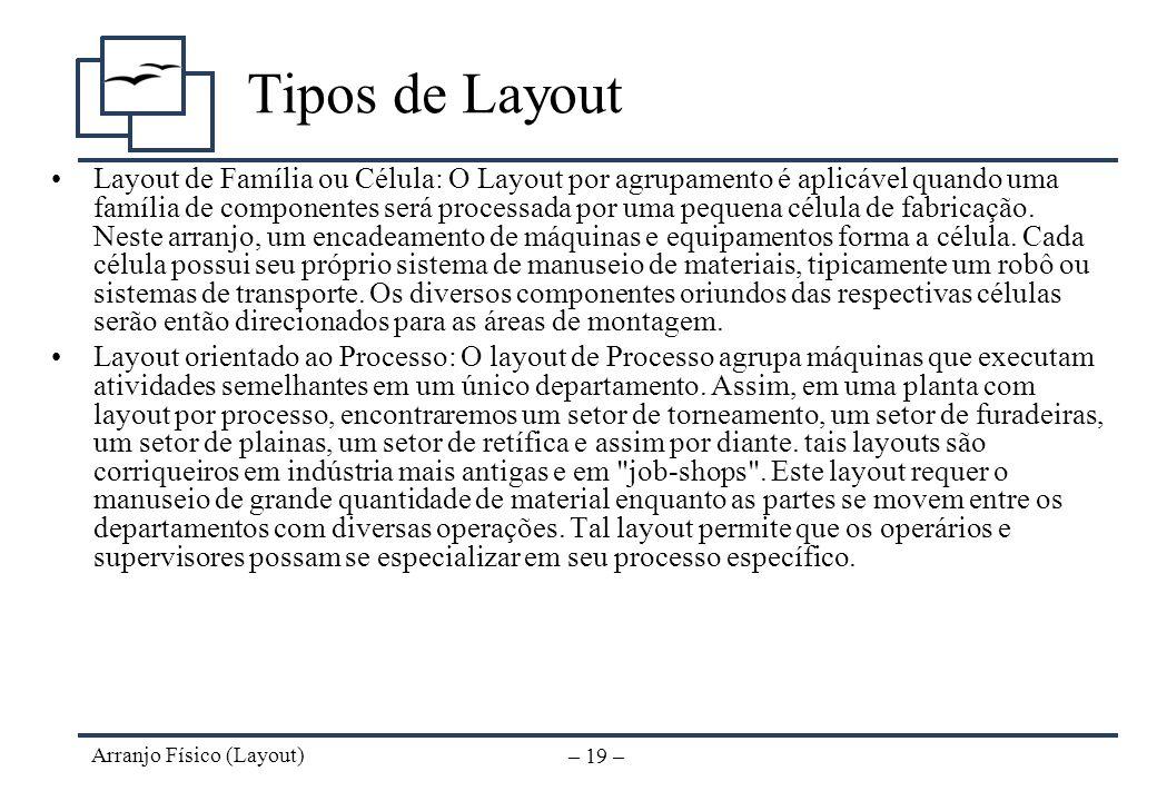 Arranjo Físico (Layout) – 18 – Tipos de Layout Layout de Produto Estático: É aplicável quando o produto a ser fabricado é consideravelmente grande ou