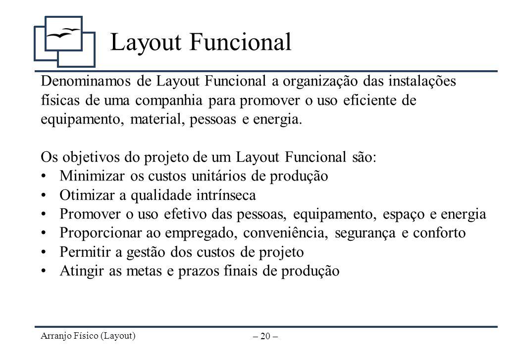 Arranjo Físico (Layout) – 19 – Tipos de Layout Layout de Família ou Célula: O Layout por agrupamento é aplicável quando uma família de componentes ser
