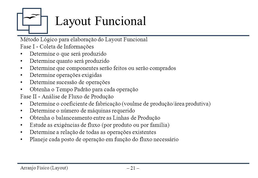 Arranjo Físico (Layout) – 20 – Layout Funcional Denominamos de Layout Funcional a organização das instalações físicas de uma companhia para promover o